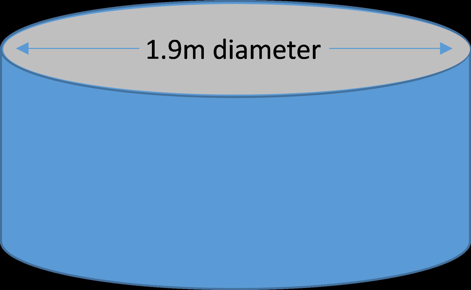 Circular Tree Pit Liner